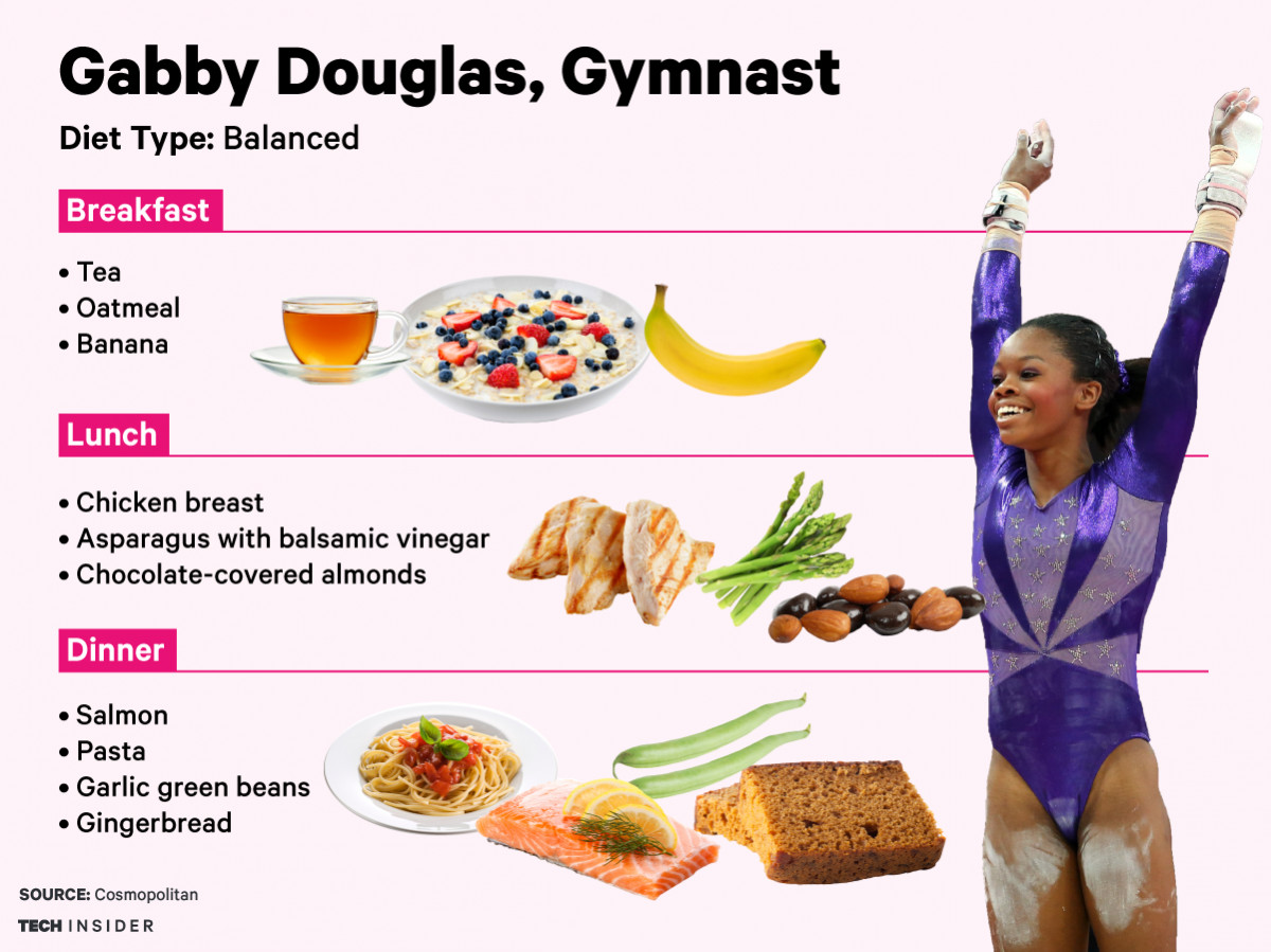 Healthy Snacks For Swimmers  Here s what 4 top Olympians eat to fuel up for the games
