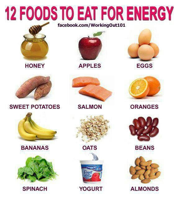Healthy Snacks For Swimmers  Best 25 Swimmers t ideas on Pinterest