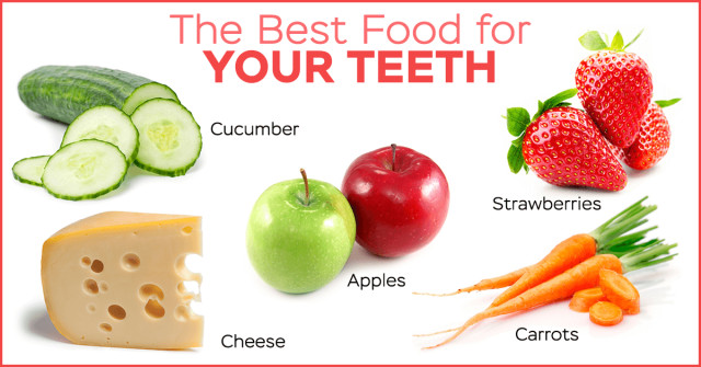 Healthy Snacks For Teeth  Healthy Teeth – Top 5 Foods •