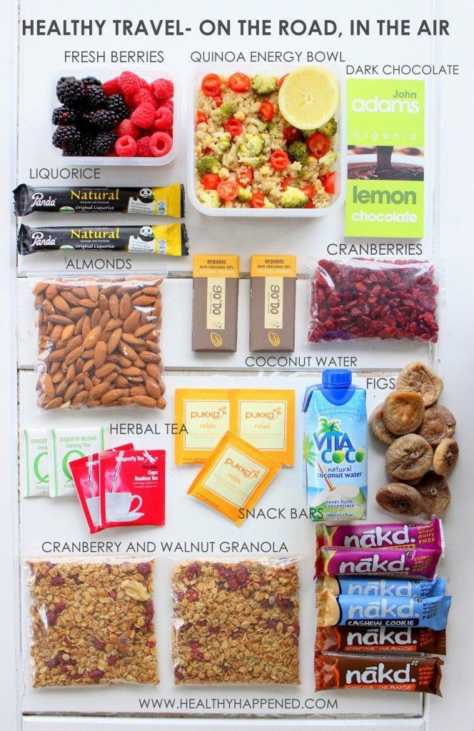 Healthy Snacks For Traveling In The Car  25 best ideas about Healthy travel food on Pinterest