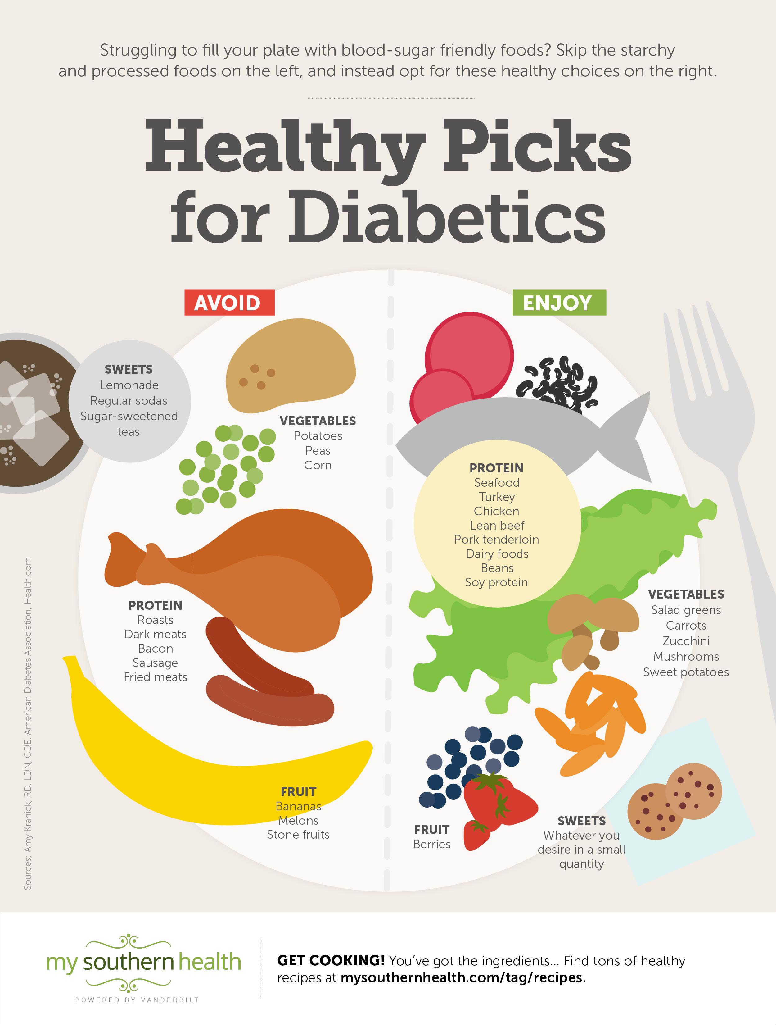 Healthy Snacks For Type 2 Diabetics  Diabetes Diet Healthy Foods for Diabetics [Infographic]