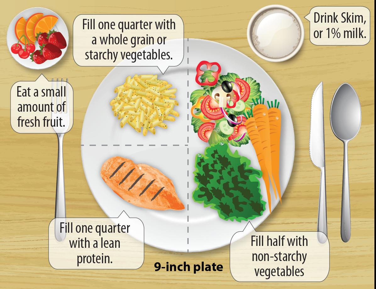 Healthy Snacks For Type 2 Diabetics  Tag diabetes food list