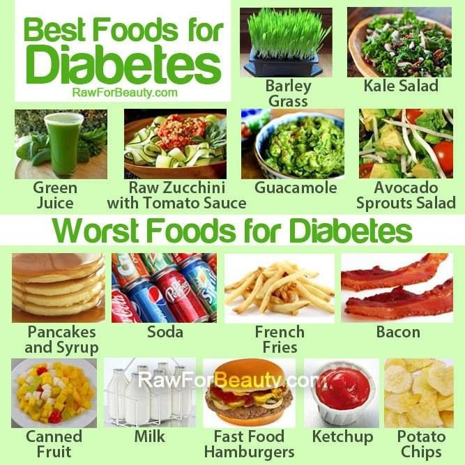 Healthy Snacks For Type 2 Diabetics  215 best images about Type 2 Diabetes on Pinterest