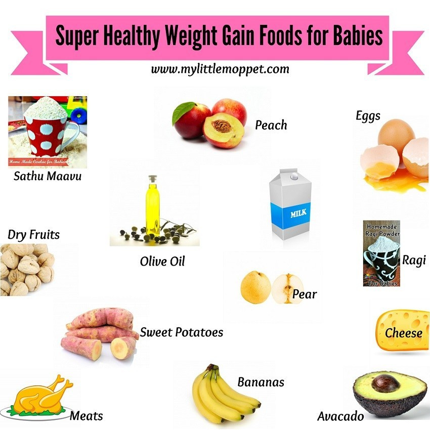 Healthy Snacks For Weight Gain  Standard Height and Weight Chart for Babies Every Parent