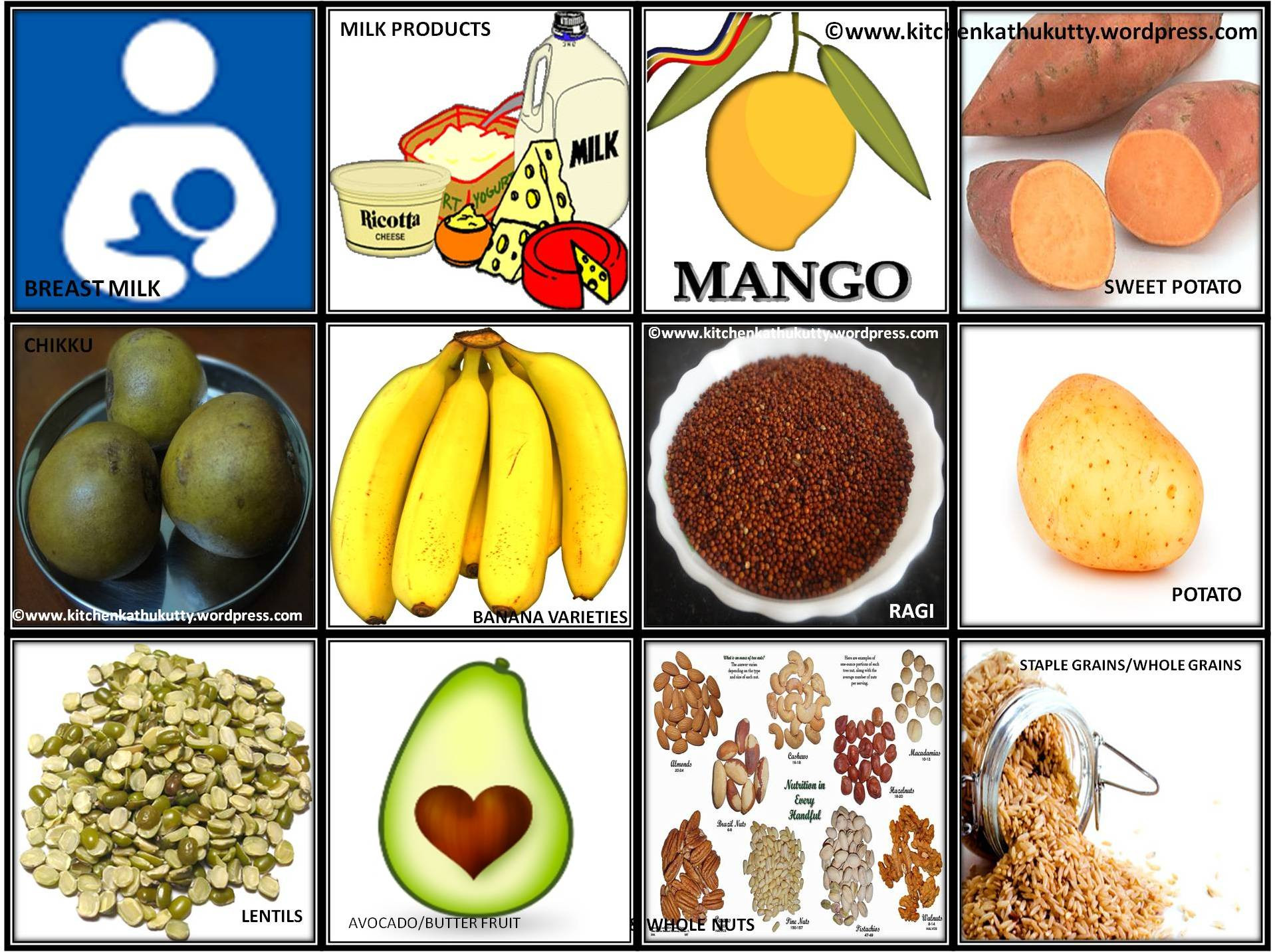 Healthy Snacks For Weight Gain  Top Healthy Gain Foods for babies