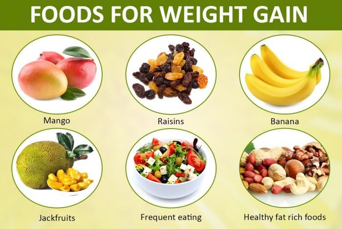 Healthy Snacks For Weight Gain  Healthy Foods and Exercises to Gain Weight with Diet Plan