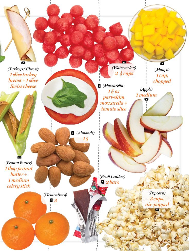Healthy Snacks For Weight Loss  weight loss snacks images usseek