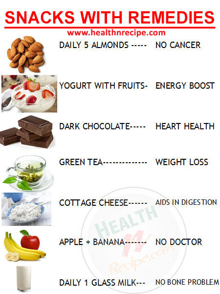 Healthy Snacks For Weight Loss  8 Snacks Maintain Healthy Diet Weight Loss