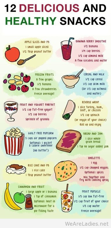 Healthy Snacks for Women the top 20 Ideas About Healthy Snacks for Women