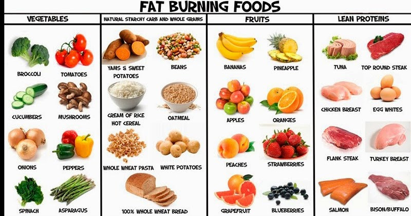 Healthy Snacks For Work To Lose Weight  List Healthy Foods To Lose Weight