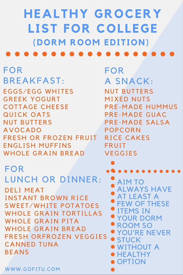 Healthy Snacks Grocery List  Healthy Snack Grocery List