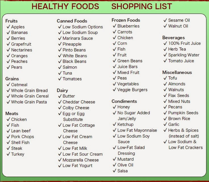 Healthy Snacks Grocery List  7 Best of Healthy Shopping List Printable Healthy