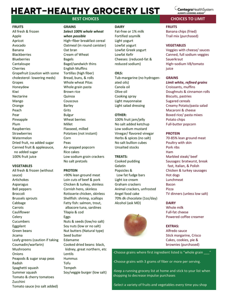 Healthy Snacks Grocery List  Heart Healthy Grocery List Centegra Health System