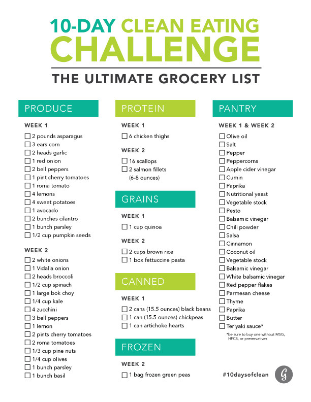 Healthy Snacks Grocery List  Grocery List For Clean Eating
