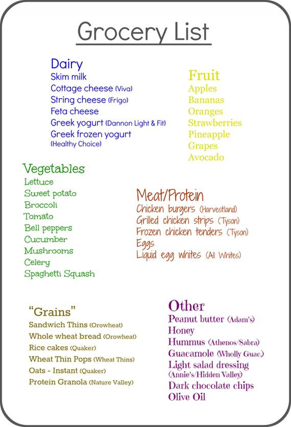 Healthy Snacks Grocery List  Great tips for healthy and inexpensive grocery shopping by