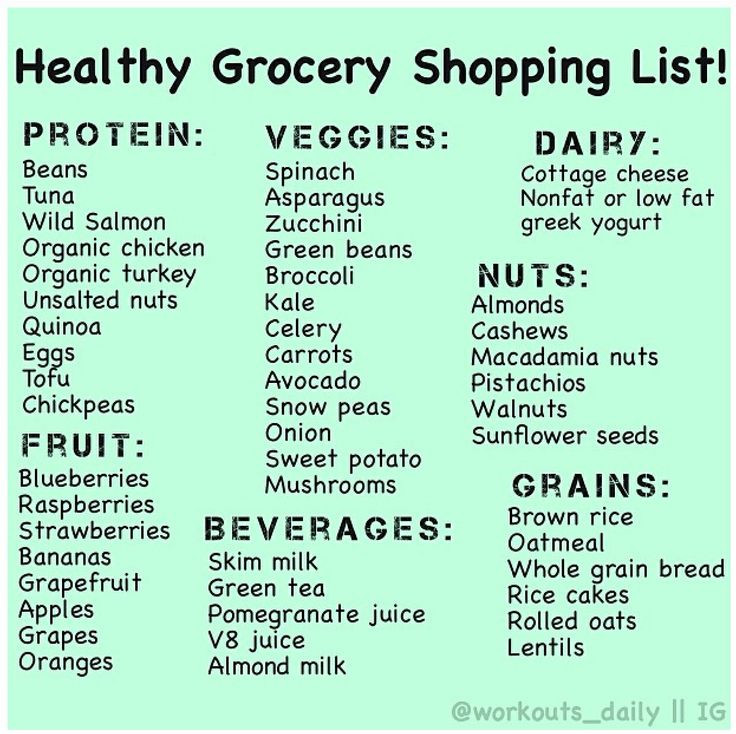 Healthy Snacks Grocery List  Healthy grocery shopping Grocery shopping lists and
