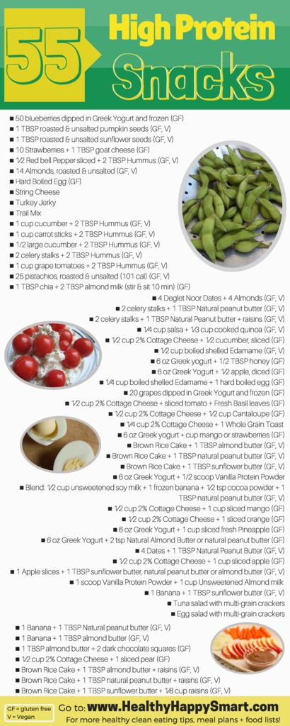 Healthy Snacks High In Protein  55 Healthy High Protein Snacks Healthy Happy Smart