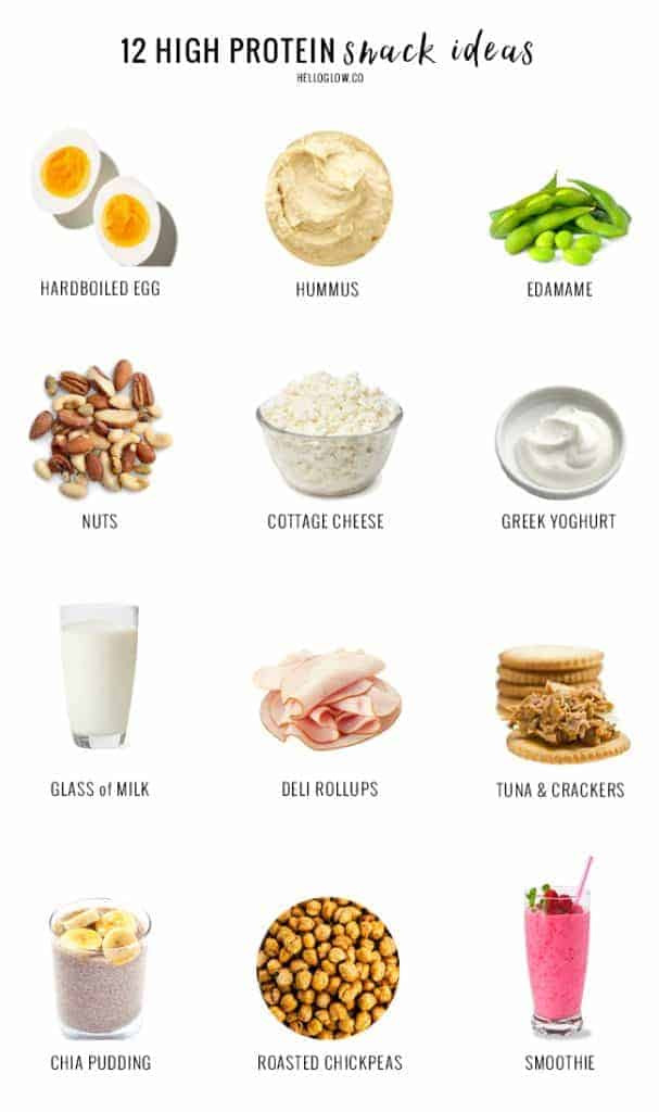 Healthy Snacks High In Protein  A Nutritionist s The 12 Best High Protein Snacks