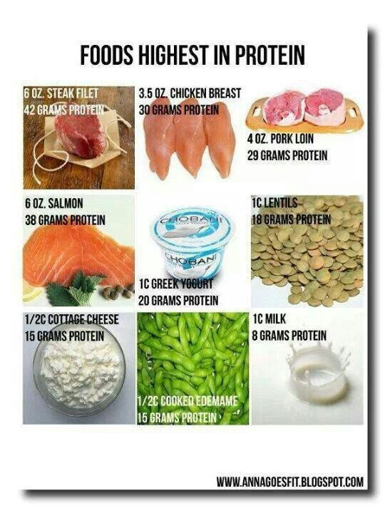 Healthy Snacks High In Protein  High protein foods healthy living Pinterest