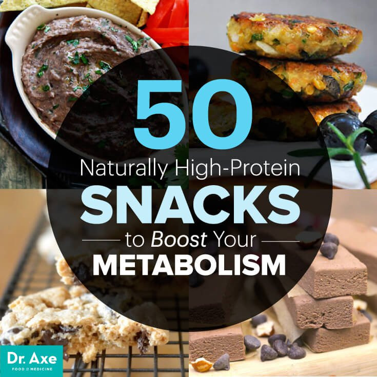 Healthy Snacks High In Protein  50 High Protein Snacks to Boost Your Metabolism Dr Axe