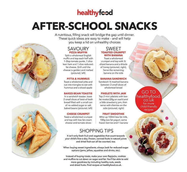 Healthy Snacks Ideas  Healthy snack ideas for after school Healthy Food Guide