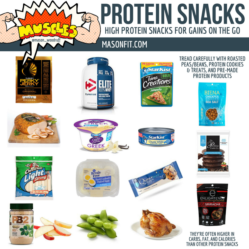 Healthy Snacks Protein  Healthy Snacks The Ultimate Guide to High Protein Low