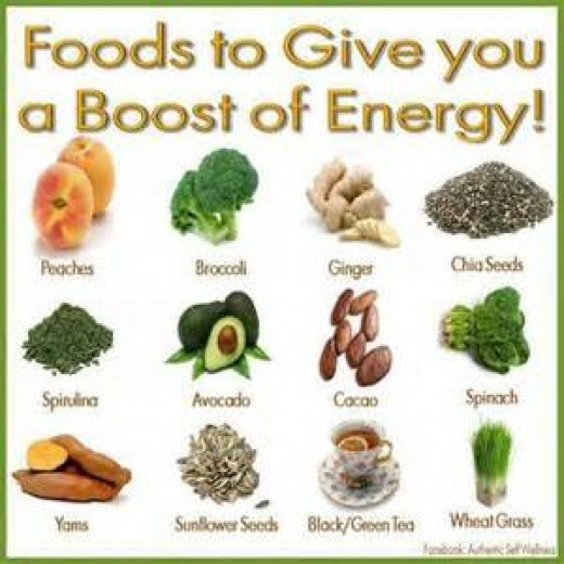 Healthy Snacks That Give You Energy  What s the better Pre workout fuel Pre workout Drinks