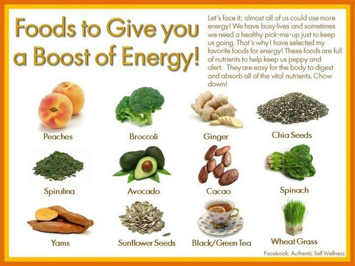 Healthy Snacks That Give You Energy  Very verde energy foods