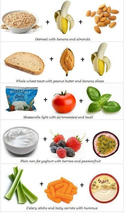 Healthy Snacks Throughout The Day  24 best images about 6 small meals a day on Pinterest