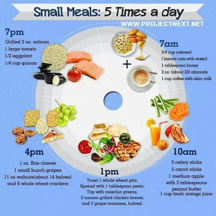 Healthy Snacks Throughout The Day  Eat Small Meals 5 Times A Day Sample Menu Plan in 2019