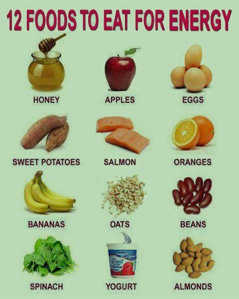 Healthy Snacks To Eat During The Day  12 foods for energy I eat almost all of these almost every