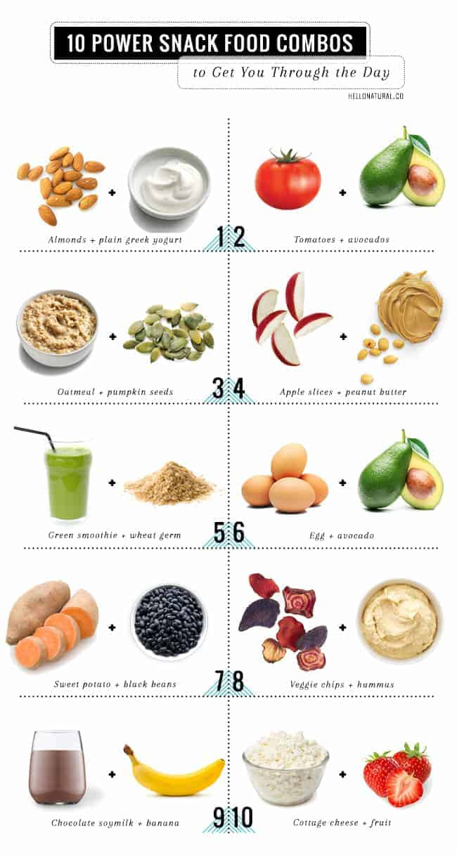 Healthy Snacks To Eat During The Day  Snack Healthier With 10 Power Food bos