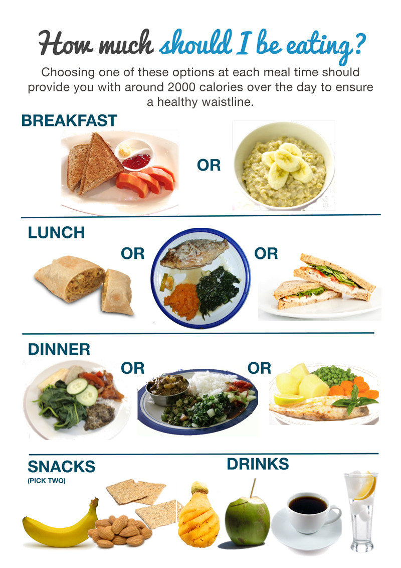 Healthy Snacks To Eat During The Day  Eating Healthy