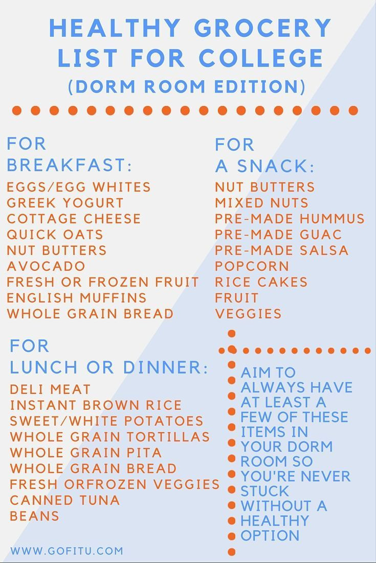 Healthy Snacks To Eat Throughout The Day  17 Best ideas about College Grocery Lists on Pinterest