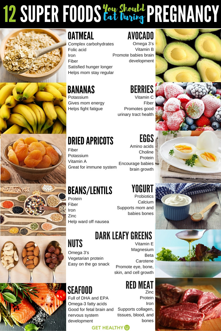 Healthy Snacks To Eat Throughout The Day  12 Pregnancy Power Foods You Should Be Eating