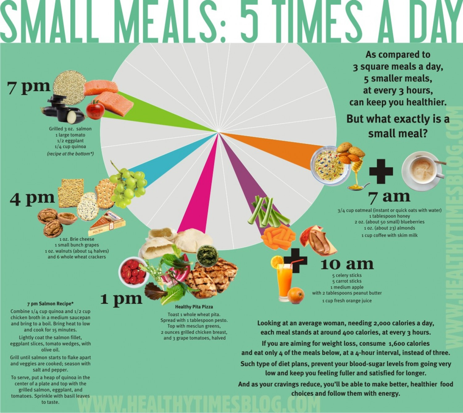 Healthy Snacks To Eat Throughout The Day  Small Meals 5 Times A Day