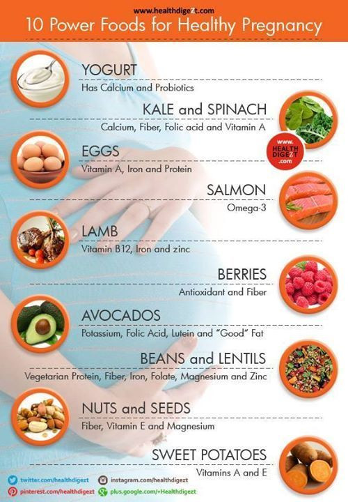 Healthy Snacks To Eat While Pregnant  Clean Eating While Pregnant