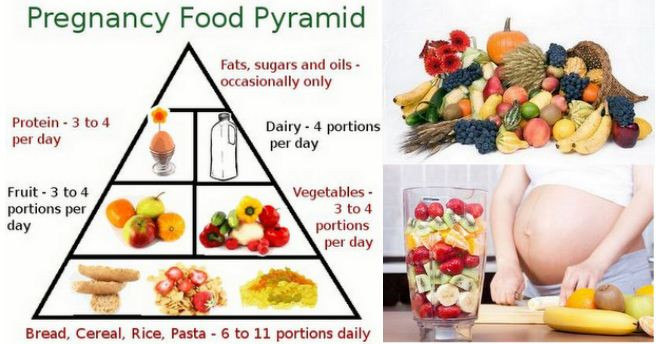 Healthy Snacks To Eat While Pregnant  Maha My Life Pregnancy Super Foods Foods to Eat When