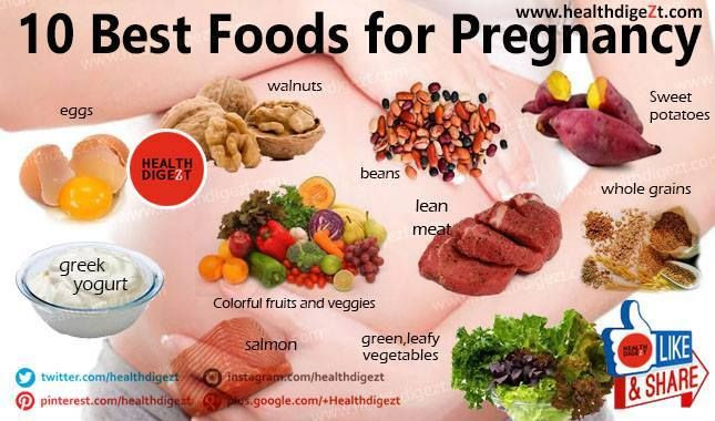 Healthy Snacks To Eat While Pregnant  10 Best Foods For Pregnancy It is important to eat