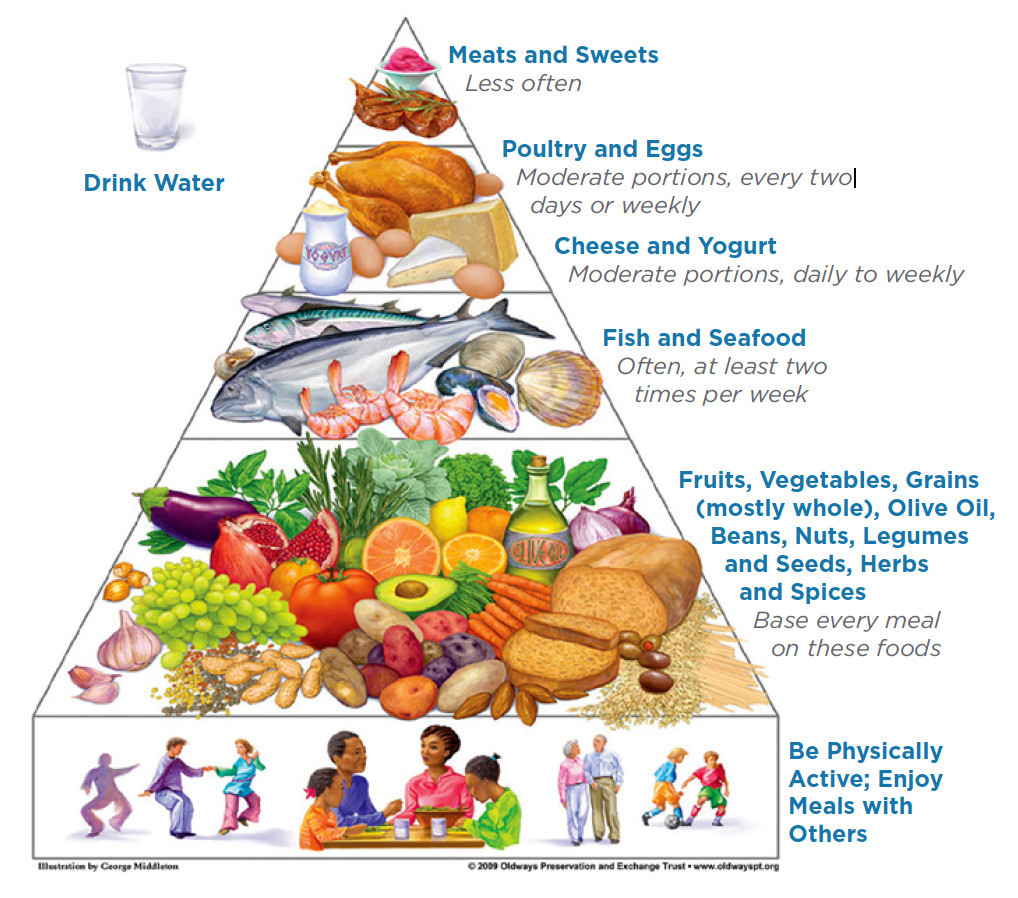 Healthy Snacks To Eat While Pregnant  The Pregnancy Seafood Guide What to Eat for a Healthy