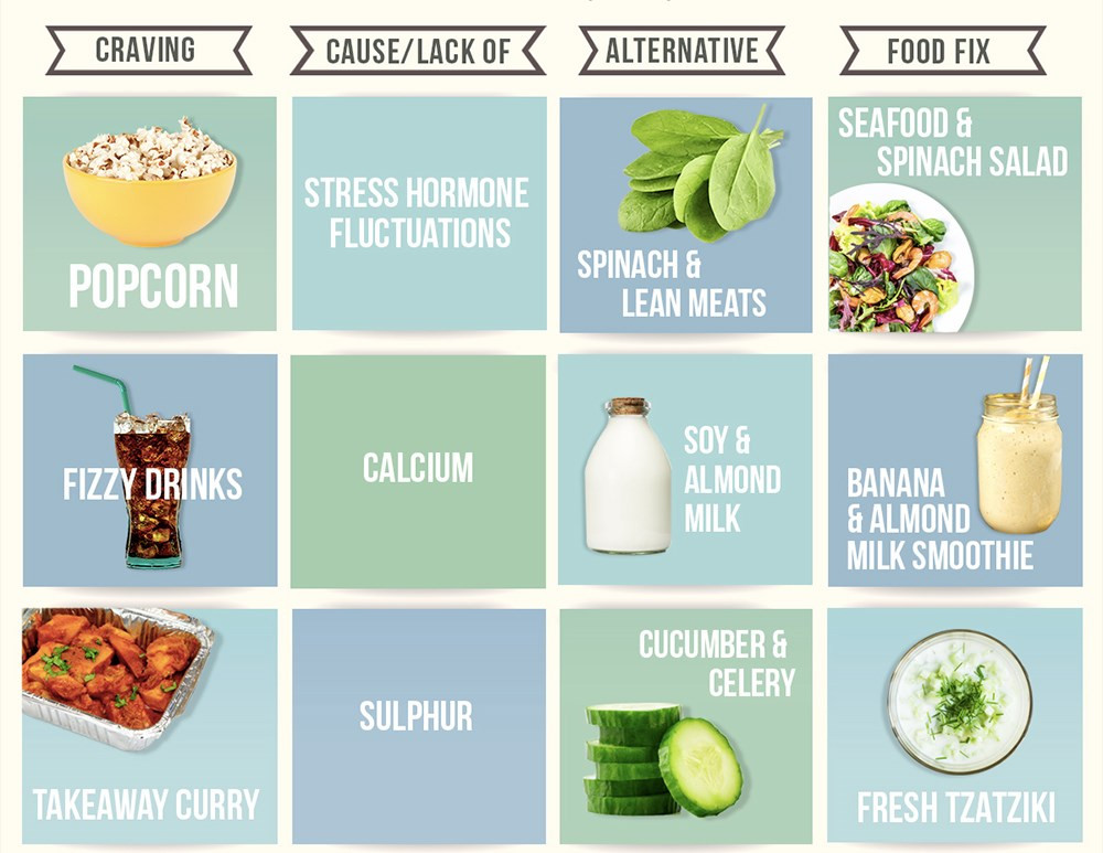 Healthy Snacks To Replace Chips  Food Substitutions 9 Handy Guides to Substituting Ingre nts