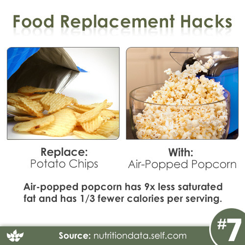 Healthy Snacks to Replace Chips the Best Ideas for 18 Food Replacement Hacks that Make Healthy Eating Easy