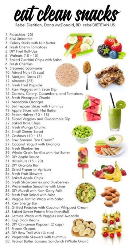 Healthy Snacks To Replace Chips  50 healthy snack ideas to help you replace junk food