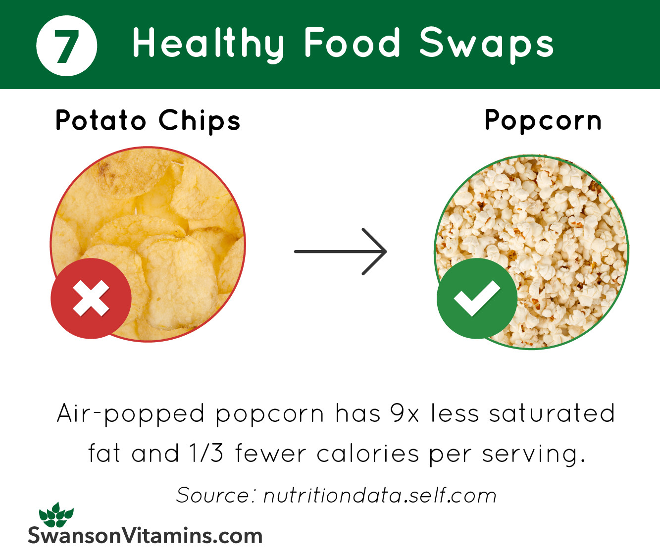 Healthy Snacks To Replace Chips  18 Food Replacement Hacks that Make Healthy Eating Easy