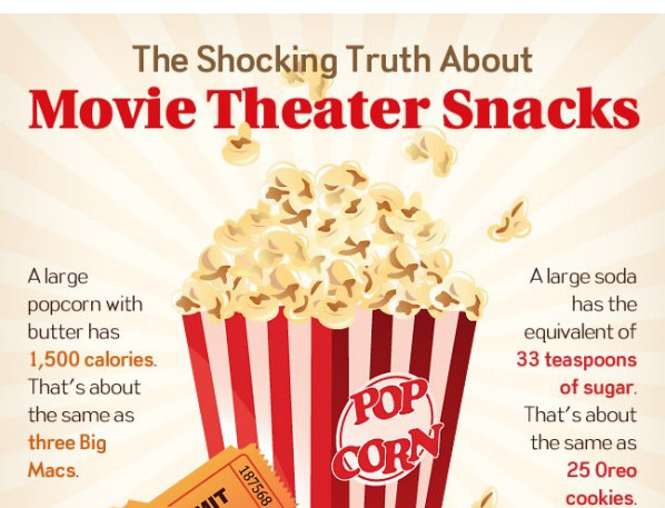 Healthy Snacks To Take To The Movies  Is There a Movie Theater Snacking Problem