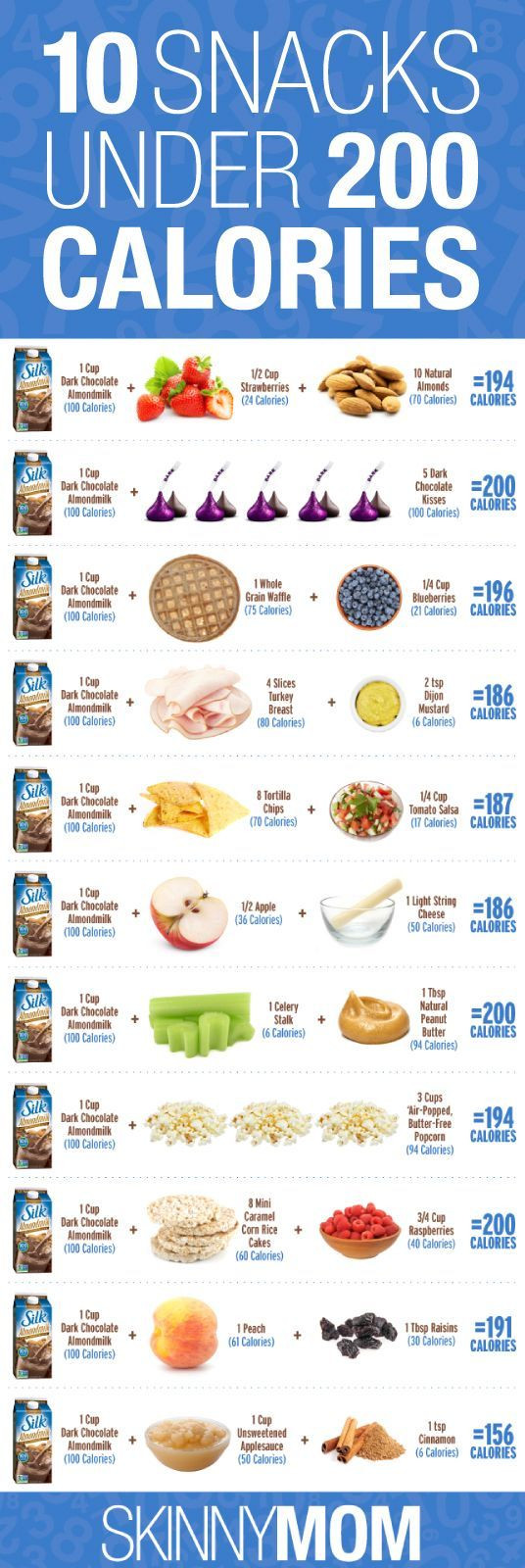 Healthy Snacks Under 100 Calories  10 Snacks Under 200 Calories s and