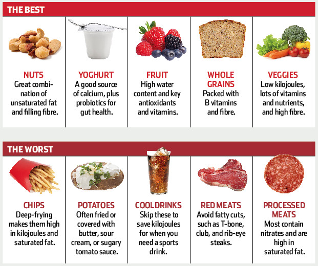 Healthy Snacks While Dieting  Meal Options For Weight Loss With 9 5 Job mitment