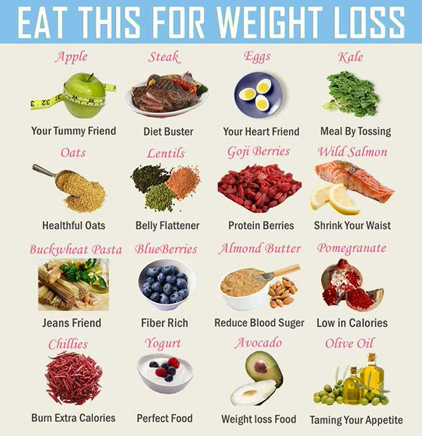 Healthy Snacks While Dieting  Steam munity Guide Eating Well as Heavy