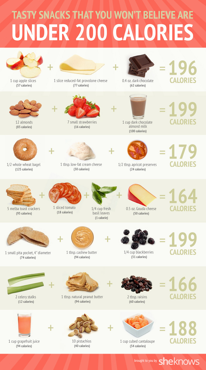 Healthy Snacks With Calories  7 Tasty snacks you won t believe are only 200 calories