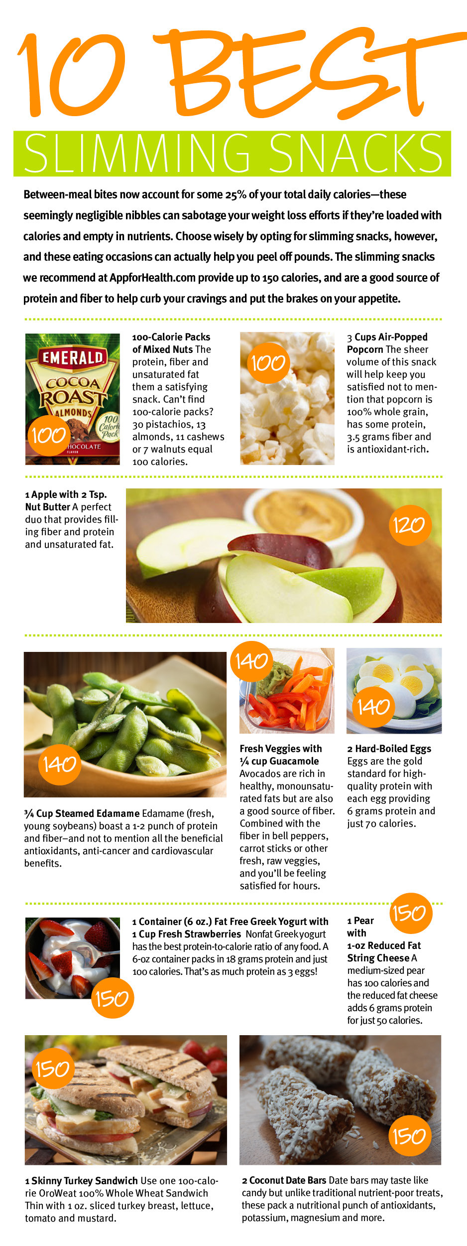 Healthy Snacks With Calories  10 Healthy Snack Ideas all under 150 calories